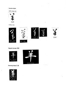 Original images of the word 羊 sheep / goat on artefacts